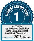 Lowest credit risk